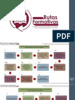 rutas_formativas_mayo2018.pdf