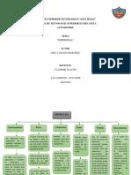 Mapa conceptual (diferencial)