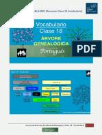 Aula 18.3 - Vocabulário Árvore Genealógica - Tus Clases de Portugués
