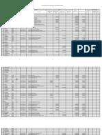 Data Klasifikasi CEO BUMDesa Kab. Pangandaran Update Januari 2020