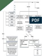 Ley100-93 Mapa conceptual