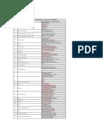 vendor list for Snider.pdf