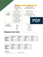 akkusativ-und-dativ-arbeitsblatter-grammatikerklarungen_40420.doc