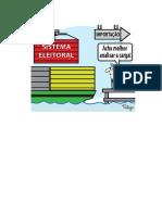 Territorialidade e voto
