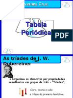 TABELA-PERIODICA-PPT.ppt