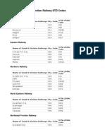Railway STD Codes