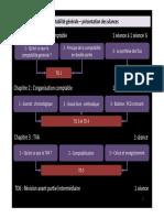 PPT COMPTA (1)