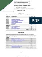 Electronics and Communication 6th semester syllabus