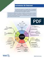 Ecosistema de internet.pdf