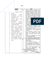 CPPT ISOS SP 2 PASIEN.docx