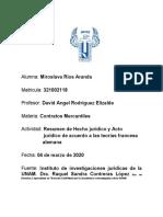 El hecho y el acto jurídico en la tesis francesa y alemana