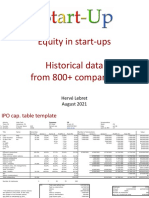 Equity in 600 Startups by Hervé Lebret published in April 2020