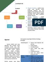 Risiko Kredit dan suku bunga.pdf