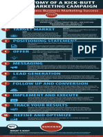 NPE-Kick-Butt-Mkt-Camp-Infographic-FINAL