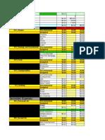 GRS Budget Sheet