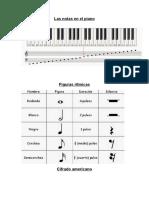 Las notas en el piano (1)