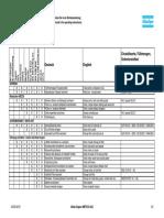 Maintenance- and lubricants table Versa de-en