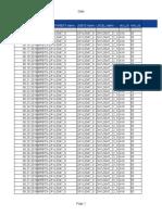 Copy of RSLTE031_-_Neighbor_HO_analysis-RSLTE-ECI-2-day-rslte_LTE17A_reports_RSLTE031_Danubyu