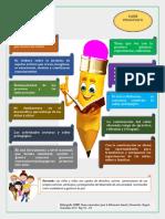 Infografia. Bases curriculares para la educacion inicial y preescolar