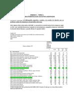 UNIDAD 2 – TEMA 2 (Caso).doc.docx