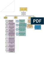 perspectivas de la administracion sebas (1).pdf