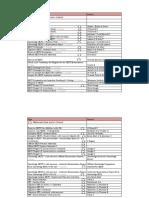 IELTS_Examination_Materials_Mar_2015.pdf