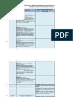 CRONOGRAMA ACTIVIDADES SEGUNDO  TRIMESTRE -2015 Tec. Contabilidad y Finanzas
