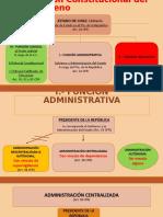 Organización del Estado.pptx