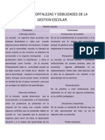 fortalezasydebilidadesdelagestinescolar-140220224319-phpapp01.pdf