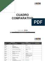 cuadrocomparativo contratacion esgtatal.pdf