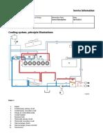 Cooling Sistem Ilustration