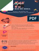INFOGRAFIA LEY 823 DEL 2003.pdf