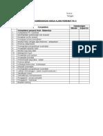 Kompetensi perawat klinik Ruang perawatan kebidanan kandungan