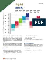 剑桥英语分数量表.pdf