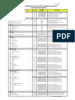 Manejo Agronomico del Maiz (Convencional).pdf