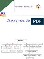 Diagramas de Componentes e Implantação