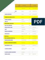 Borosil Glassworks Distributors (DB) (1)