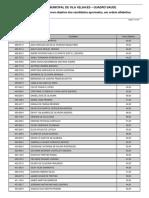 Resultado-dos-Candidatos-Aprovados-OBJ.pdf