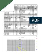 3 phase system simulation V2.xls