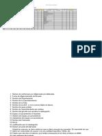 Formato catalogación APLs