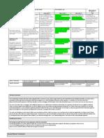 To what extent do behaviour management strategies influence the student teacher relationship - Final (1).docx
