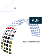How insurance works.pdf