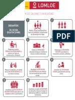 lomloe-infografias-web.pdf