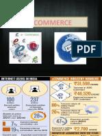 presntation on ecommerce