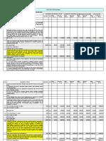 estimate of site office