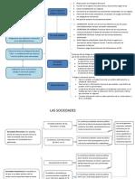 cuadrosinoptico-120628141750-phpapp01.pdf