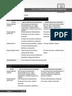 01_CHECK LIST_FP_01 Gestión de la información documentada_R01_Ejemplo.pdf