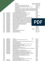 catalogoProductosFarmaceuticos (1).xlsxCODIGO SIGA2020.xls
