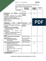 Planificación de Entregables Proyecto II Fase 1 2020