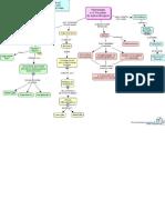 Projeto_Final_Lisalba - Tecnologia Educacional e o Processo de Aprendizagem